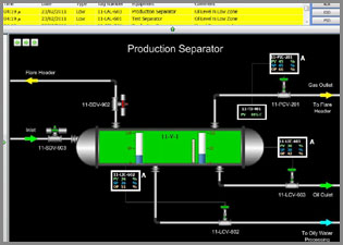 process simulation lab uganda