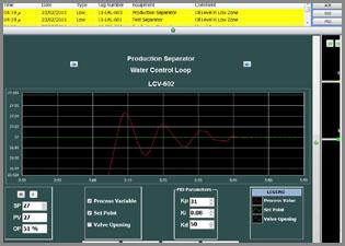 process virtual lab uganda